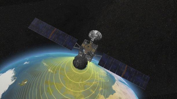 Satelliten-Navigation