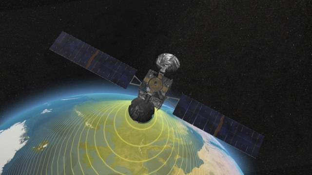 Navigation by satellite