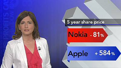 Ações da Nokia afundam na bolsa