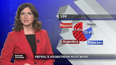 Argentinien klaut YPF und lässt Repsol an der Börse sinken