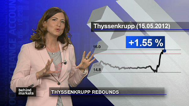 ThyssenKrupp trotzt Negativtrend