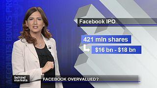 O Facebook corre o risco de sobrevalorização?