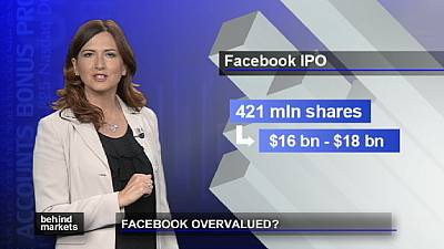 Facebook survalorisé ?