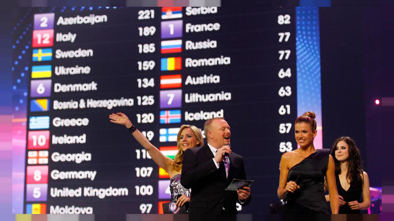 """Germany 12 Points"" - die große Schiebung Eurovision Song Contest"