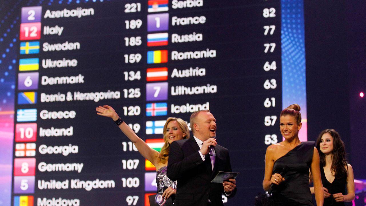 رقابت های یوروویژن:پشت پردهآرا و امتیازات