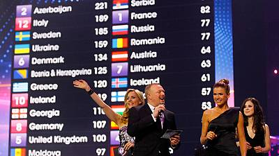 """""""Germany 12 Points"""" - die große Schiebung Eurovision Song Contest"""