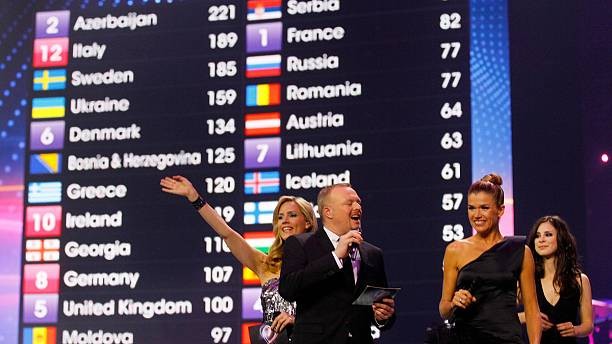 Eurovision: the great voting conspiracy