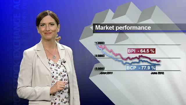 Recapitalisation of BPI welcomed by markets