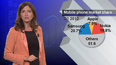 Global mobile phone giant Nokia on the line