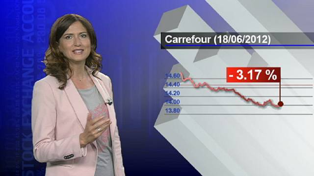 Carrefour's boss: Give me just a little more time
