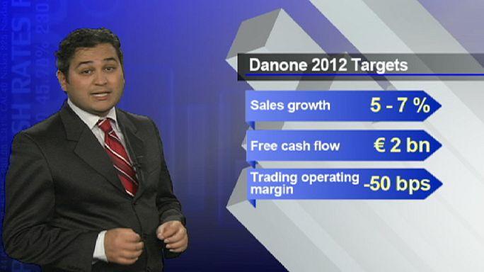 Dairy downturn? Danone's warning