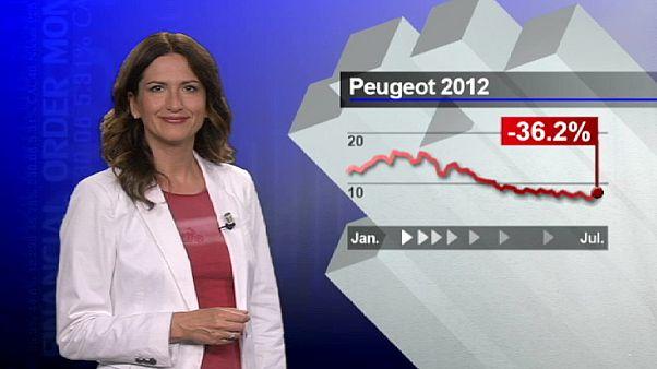 Job cut report drives up Peugot Citroën's stock