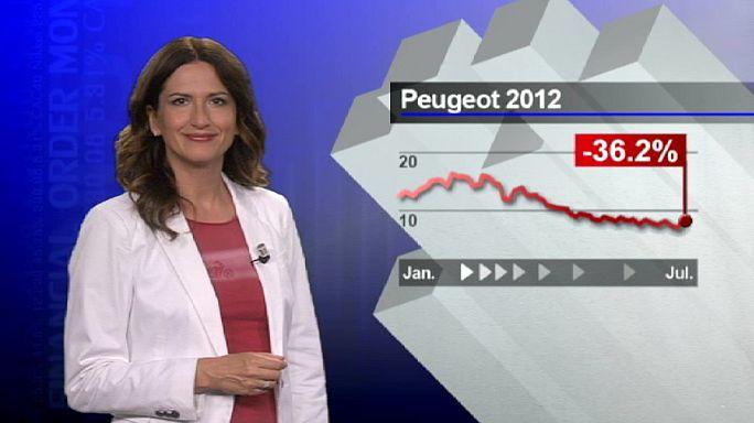Peugeot'nun tasarruf planı söylentisi hisseleri yükseltti