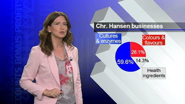 Chr.Hansen - компания, здоровая во всех отношениях
