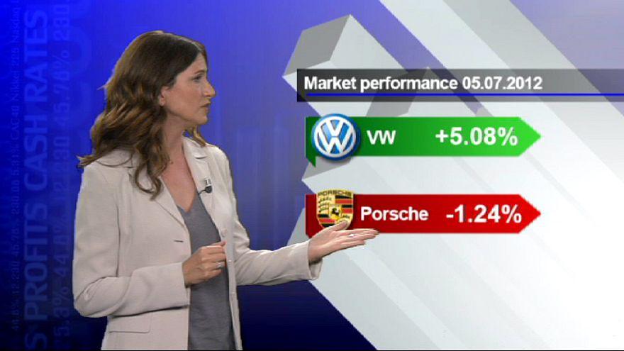 Inversión entre las marcas automovilísticas alemanas
