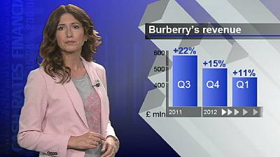 Burberry's sales worries sparks luxury sell off
