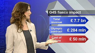 Costly Olympic sized fiasco