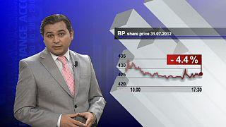BP registra pérdidas por un petróleo más barato y mayores provisiones en EEUU
