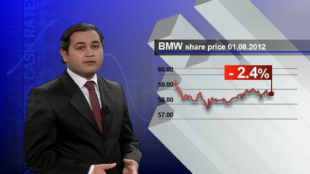 BMW: sales up, shares down
