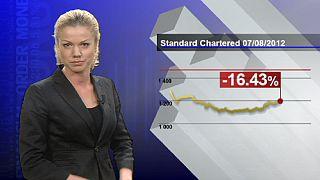 Standard Chartered's share slump