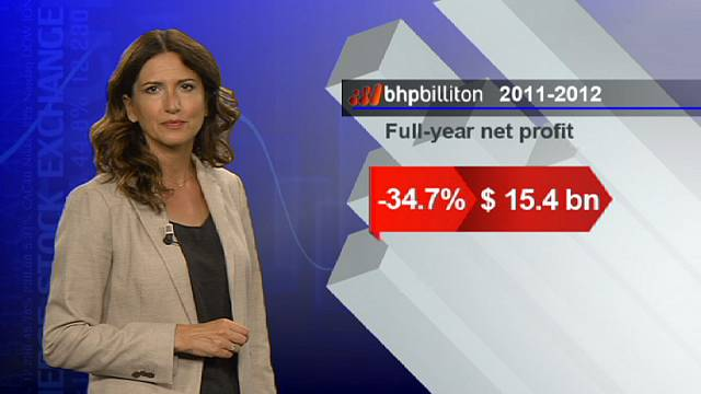 BHP Billiton pâtit du ralentissement en Chine