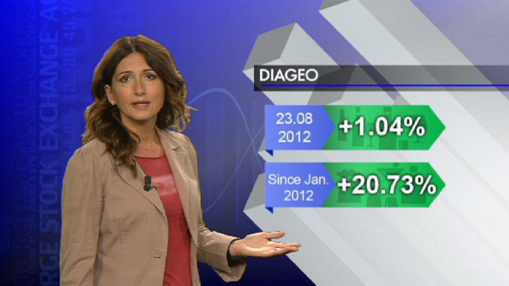 Países emergentes impulsionam lucros da Diageo