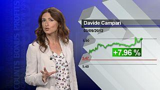 Campari fait tourner les têtes des investisseurs