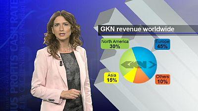 GKN warning drives down shares