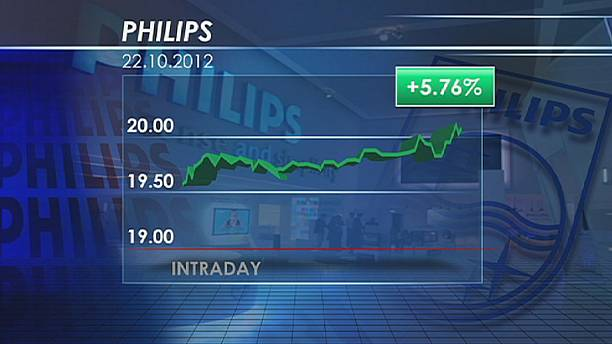Philips's restructuring continues to bear fruit