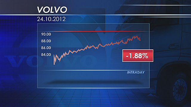 Volvo : bénéfice et chiffre d'affaires en baisse pour le constructeur suédois