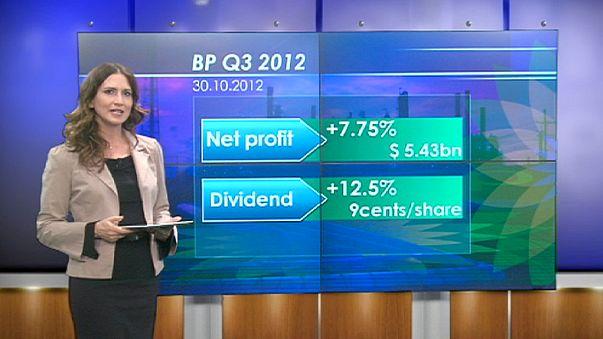 BP: Nach tiefem Fall nun auf Höhenflug