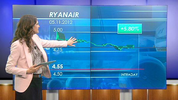Ryanair descola na bolsa