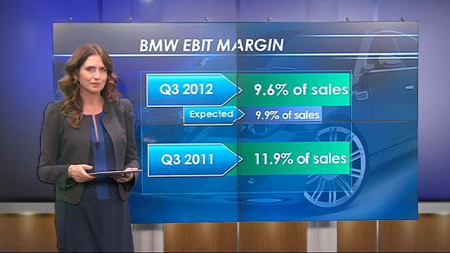 BMW publie de trés bons trimestriels mais le titre recule en bourse