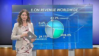 Il profit warning affonda E. ON in borsa