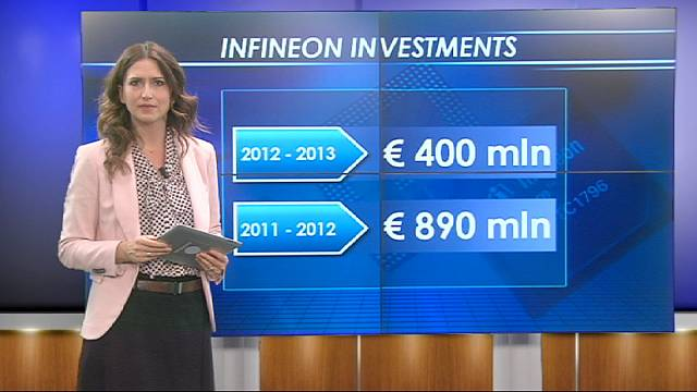 Infineon Technologies learn to adapt