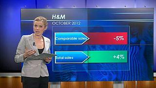 Investidores desapontados com resultados da H&M