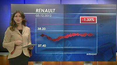 Renault lidera la caída de ventas de vehículos en Francia