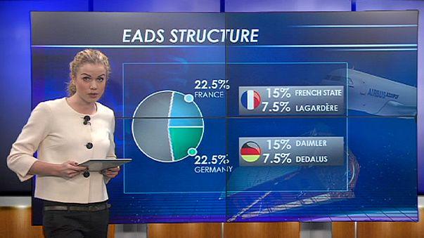 París y Londres discuten para equilibrar al 12% su accionariado en EADS