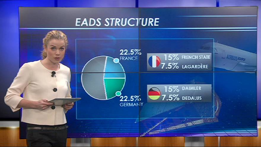 """شركة الطيران الاوروبية """" EADS """" تتجه نحو إعادة الهيكلة"""