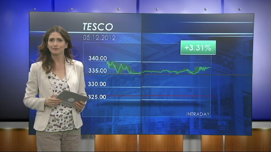 Tesco's American dream fades, shares up