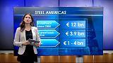 Thyssenkrupp se deshace de sus altos hornos en EEUU y Brasil