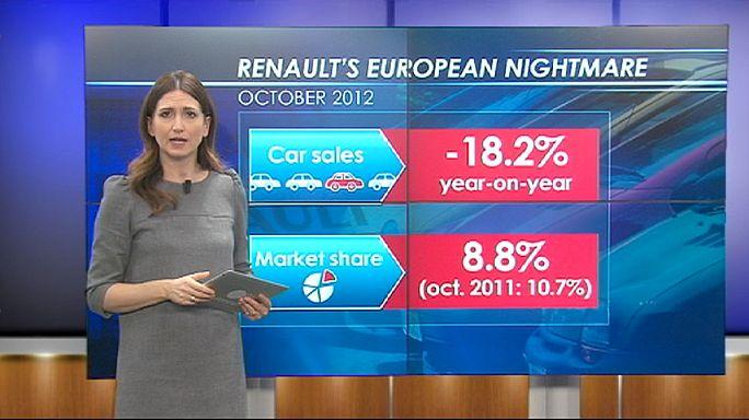 Renault fait ses adieux à Volvo et en profite en bourse