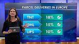 Investors back UPS hopes for TNT bid
