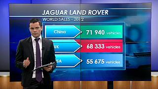 Jaguar Land Rover puts its foot down