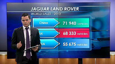 Jaguar Land Rover a todo o gás