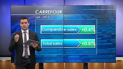 Le rebond de Carrefour fait grimper le titre en bourse