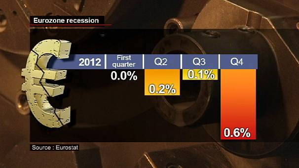 Eurozone recession worsens