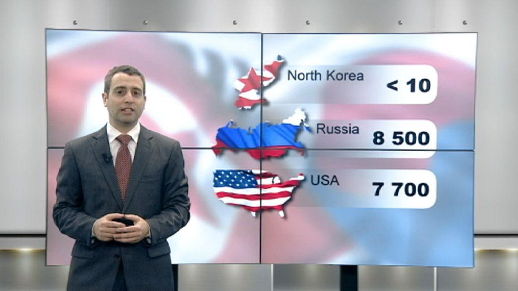 """Amerika'nın Sesi: """"Kore'de savaş bekleyen tek bir stratejist yok"""""""