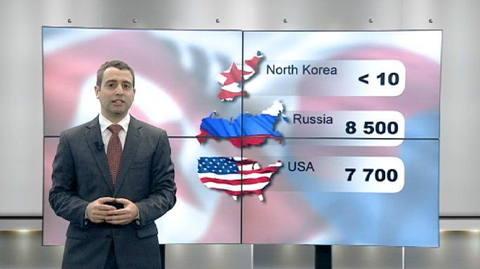 التهديدات النووية  لكوريا الشمالية أهي مناورة سياسية أم مؤامرة صينية