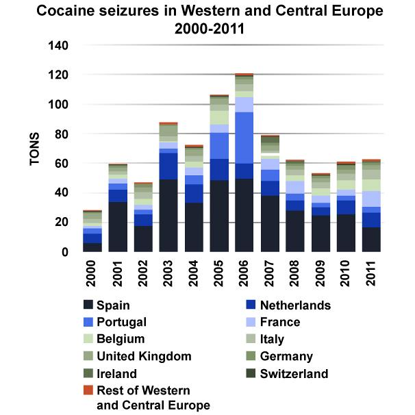 Spain: where drug consumption is not a crime | Euronews